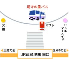 武蔵境駅南口経路
